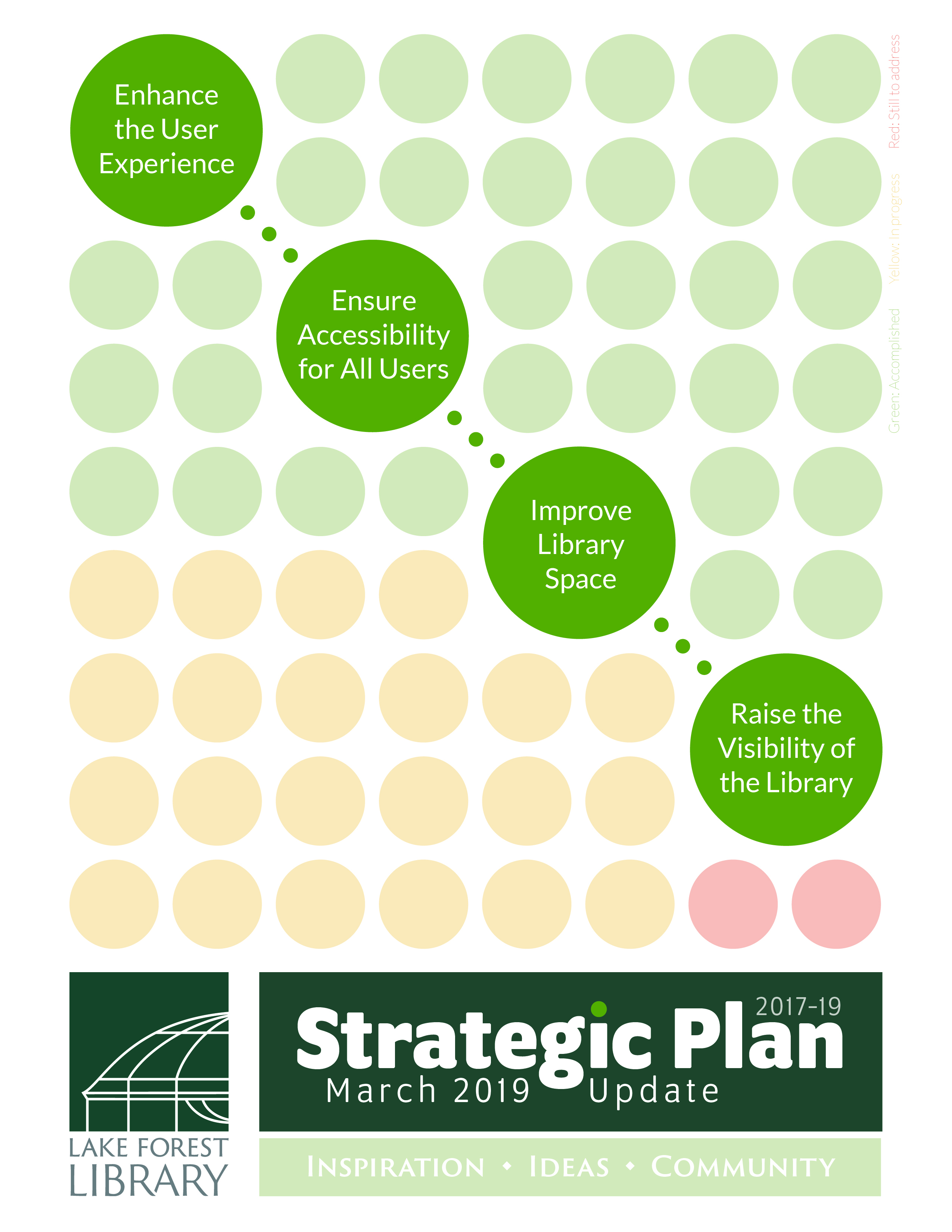 Lake Forest Library Strategic Plan Update cover